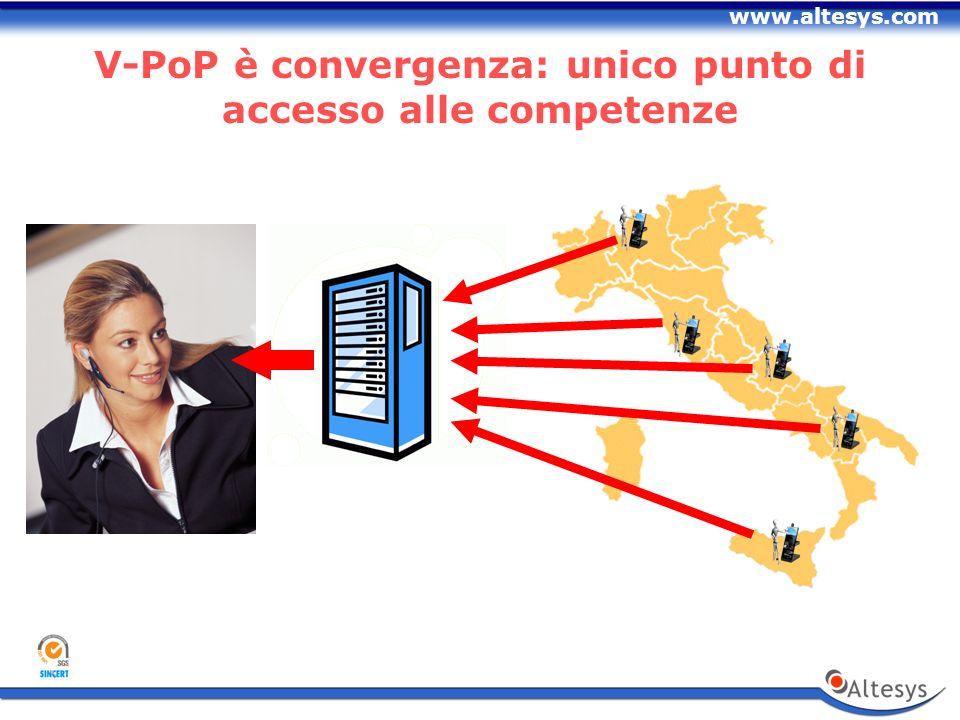www.altesys.com V-PoP è convergenza: unico punto di accesso alle competenze