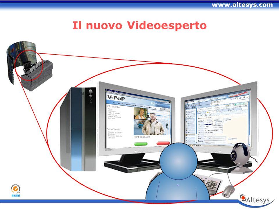 www.altesys.com Il nuovo Videoesperto