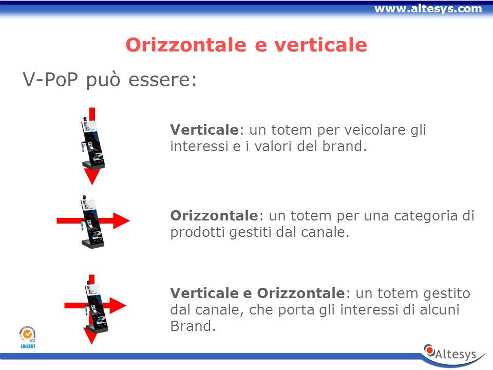 www.altesys.com Orizzontale e verticale V-PoP può essere: Orizzontale: un totem per una categoria di prodotti gestiti dal canale.