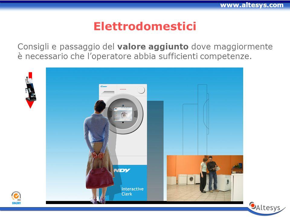 www.altesys.com Elettrodomestici Consigli e passaggio del valore aggiunto dove maggiormente è necessario che loperatore abbia sufficienti competenze.