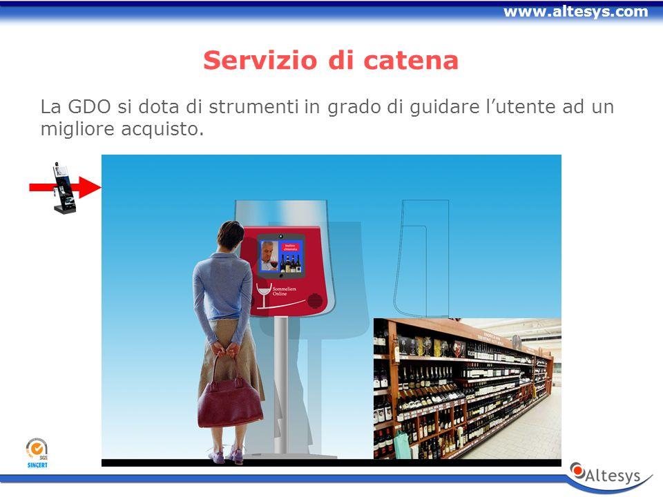 www.altesys.com Servizio di catena La GDO si dota di strumenti in grado di guidare lutente ad un migliore acquisto.