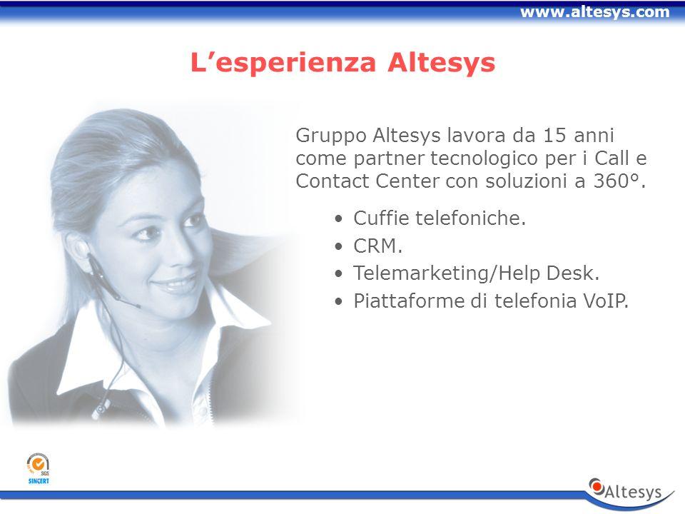 www.altesys.com Lesperienza Altesys Gruppo Altesys lavora da 15 anni come partner tecnologico per i Call e Contact Center con soluzioni a 360°.