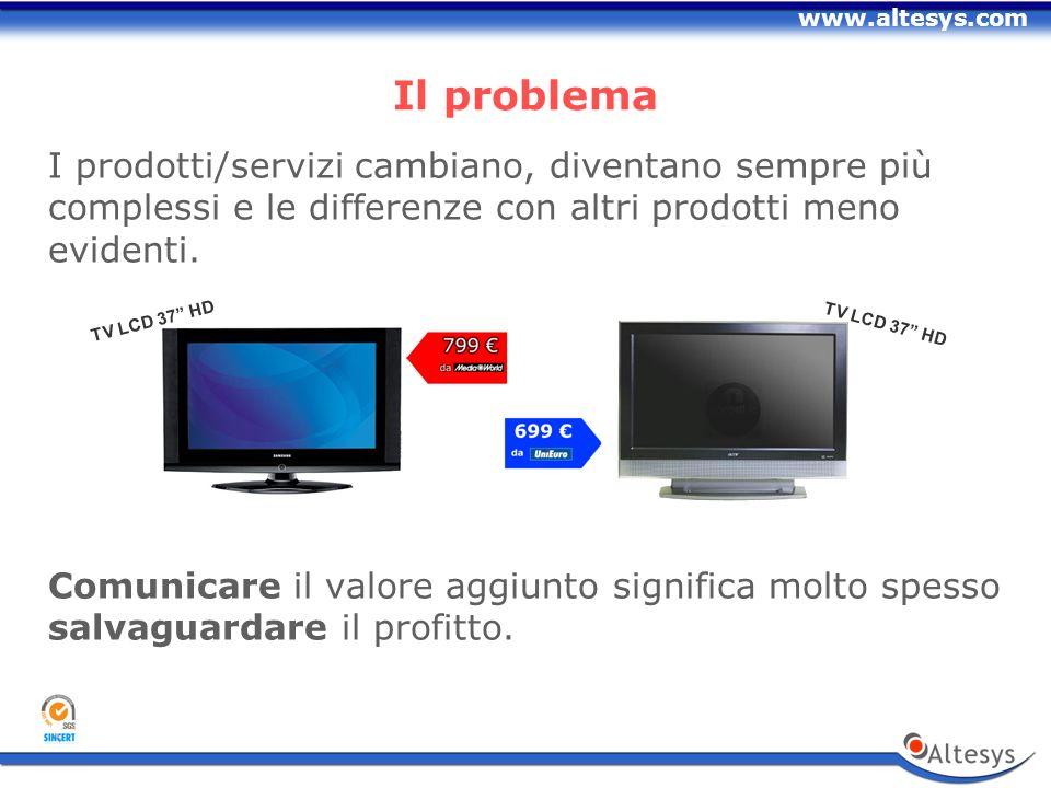 www.altesys.com Il problema I prodotti/servizi cambiano, diventano sempre più complessi e le differenze con altri prodotti meno evidenti.