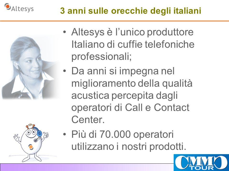 3 anni sulle orecchie degli italiani Altesys è lunico produttore Italiano di cuffie telefoniche professionali; Da anni si impegna nel miglioramento della qualità acustica percepita dagli operatori di Call e Contact Center.