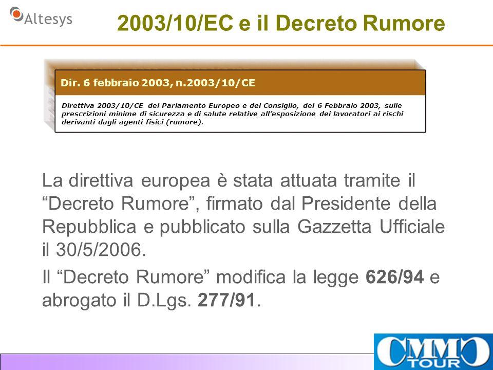 2003/10/EC e il Decreto Rumore La direttiva europea è stata attuata tramite il Decreto Rumore, firmato dal Presidente della Repubblica e pubblicato sulla Gazzetta Ufficiale il 30/5/2006.