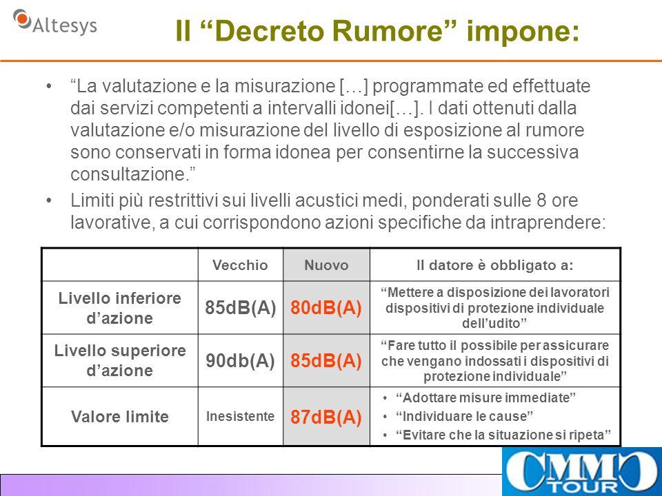 Il Decreto Rumore impone: La valutazione e la misurazione […] programmate ed effettuate dai servizi competenti a intervalli idonei[…].