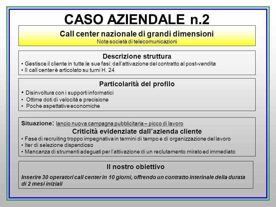 CASO AZIENDALE n.2 Call center nazionale di grandi dimensioni Nota società di telecomunicazioni Descrizione struttura Gestisce il cliente in tutte le sue fasi: dallattivazione del contratto al post-vendita Il call center è articolato su turni H.