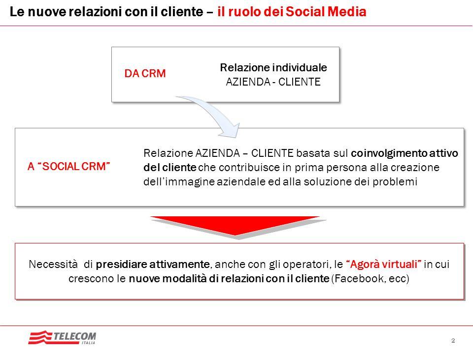 2 DA CRM Relazione individuale AZIENDA - CLIENTE A SOCIAL CRM Relazione AZIENDA – CLIENTE basata sul coinvolgimento attivo del cliente che contribuisc