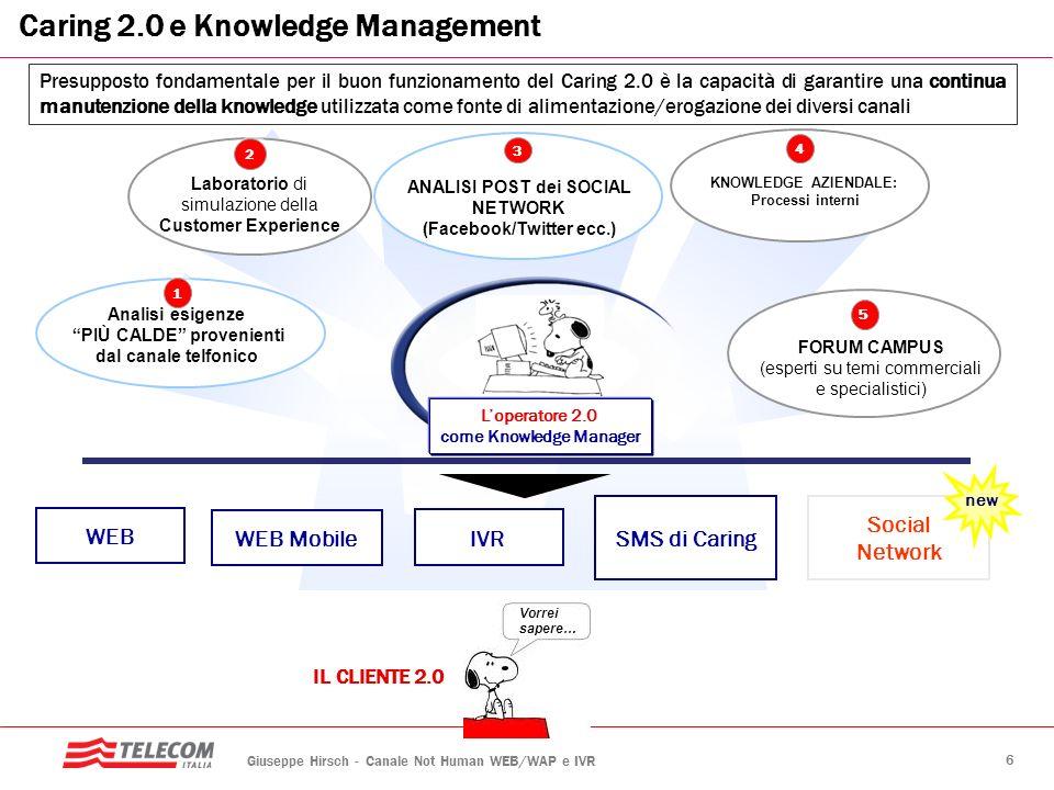 Giuseppe Hirsch - Canale Not Human WEB/WAP e IVR 6 Caring 2.0 e Knowledge Management WEB Laboratorio di simulazione della Customer Experience 2 2 FORU