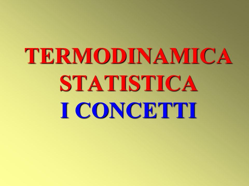 Perché Termodinamica Statistica .