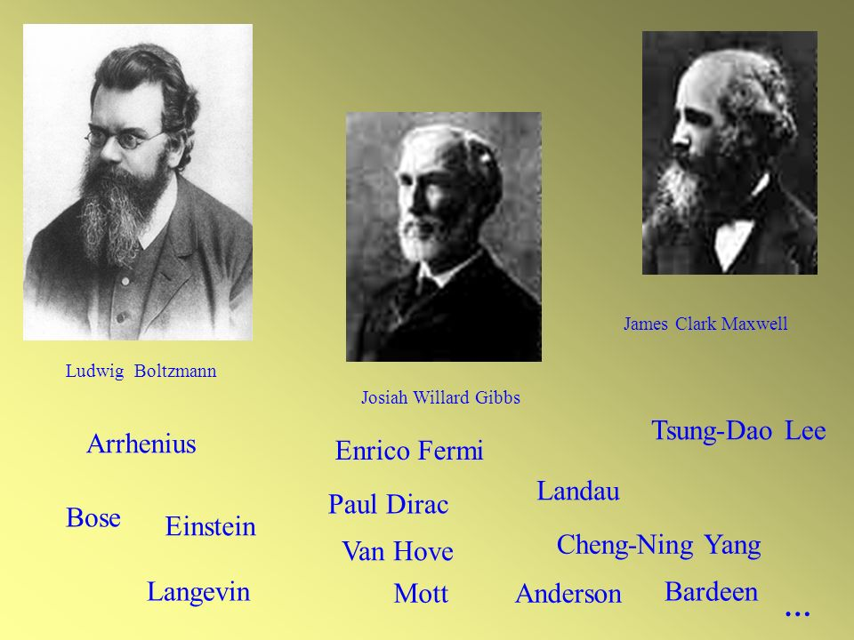Ludwig Boltzmann Josiah Willard Gibbs James Clark Maxwell Arrhenius Enrico Fermi Tsung-Dao Lee Paul Dirac Landau Bose Einstein Van Hove Cheng-Ning Yang Langevin MottAnderson Bardeen …