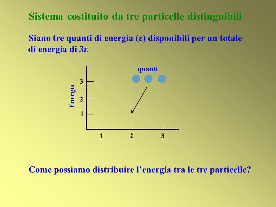 Sistema costituito da tre particelle distinguibili Siano tre quanti di energia (ε) disponibili per un totale di energia di 3ε Come possiamo distribuir