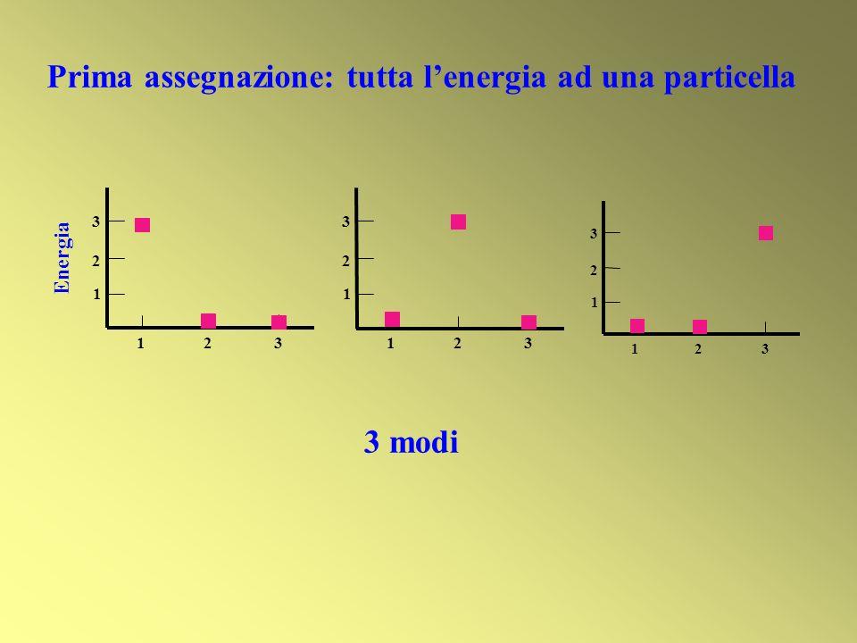 Prima assegnazione: tutta lenergia ad una particella 3 modi 1 2 3 123 Energia 1 2 3 123 1 2 3 123
