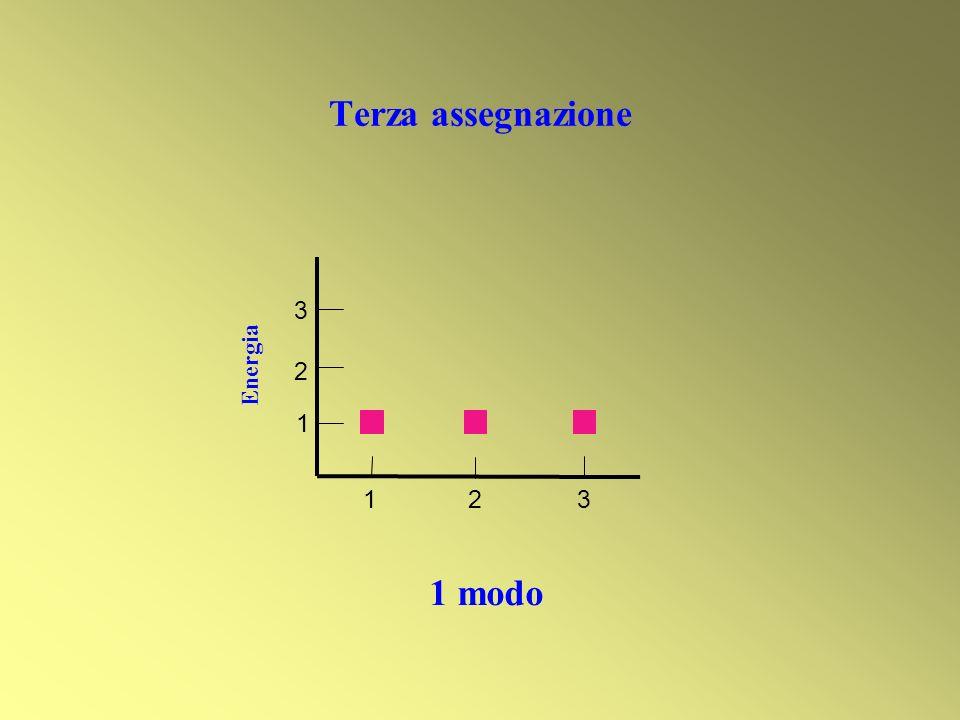 Terza assegnazione 1 modo 1 2 3 123 Energia