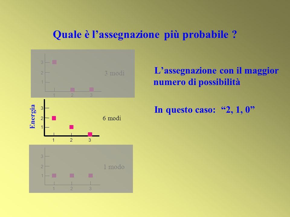 1 2 3 123 1 modo 1 2 3 123 3 modi Quale è lassegnazione più probabile ? Lassegnazione con il maggior numero di possibilità In questo caso: 2, 1, 0 1 2