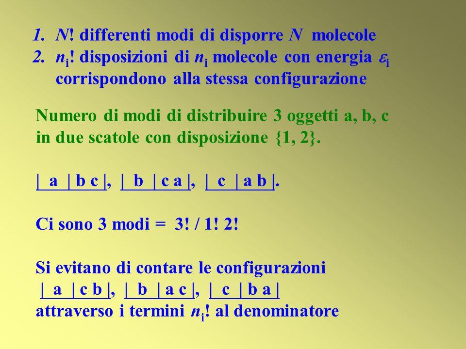 1.N! differenti modi di disporre N molecole 2.n i ! disposizioni di n i molecole con energia i corrispondono alla stessa configurazione Numero di modi