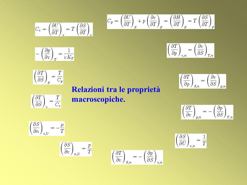 Relazioni tra le proprietà macroscopiche.