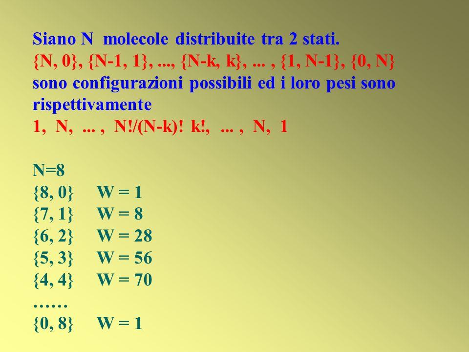 Siano N molecole distribuite tra 2 stati. {N, 0}, {N-1, 1},..., {N-k, k},..., {1, N-1}, {0, N} sono configurazioni possibili ed i loro pesi sono rispe