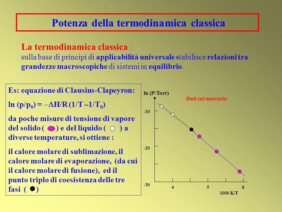 Potenza della termodinamica classica La termodinamica classica : sulla base di principi di applicabilità universale stabilisce relazioni tra grandezze macroscopiche di sistemi in equilibrio.