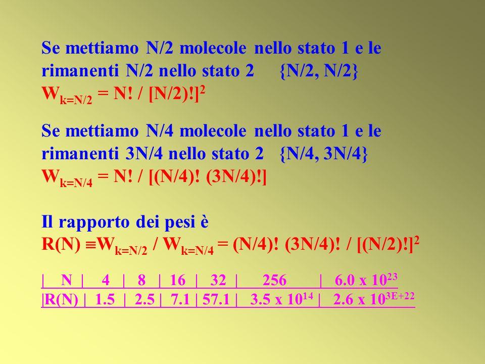Se mettiamo N/2 molecole nello stato 1 e le rimanenti N/2 nello stato 2 {N/2, N/2} W k=N/2 = N! / [N/2)!] 2 Se mettiamo N/4 molecole nello stato 1 e l