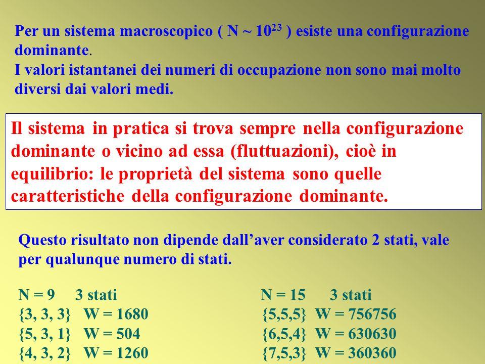 Per un sistema macroscopico ( N ~ 10 23 ) esiste una configurazione dominante.