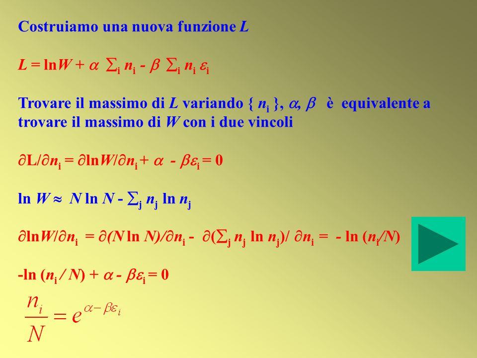 Costruiamo una nuova funzione L L = lnW + i n i - i n i i Trovare il massimo di L variando { n i },, è equivalente a trovare il massimo di W con i due vincoli L/ n i = lnW/ n i + - i = 0 ln W N ln N - j n j ln n j lnW/ n i = (N ln N)/ n i - ( j n j ln n j )/ n i = - ln (n i /N) -ln (n i / N) + - i = 0