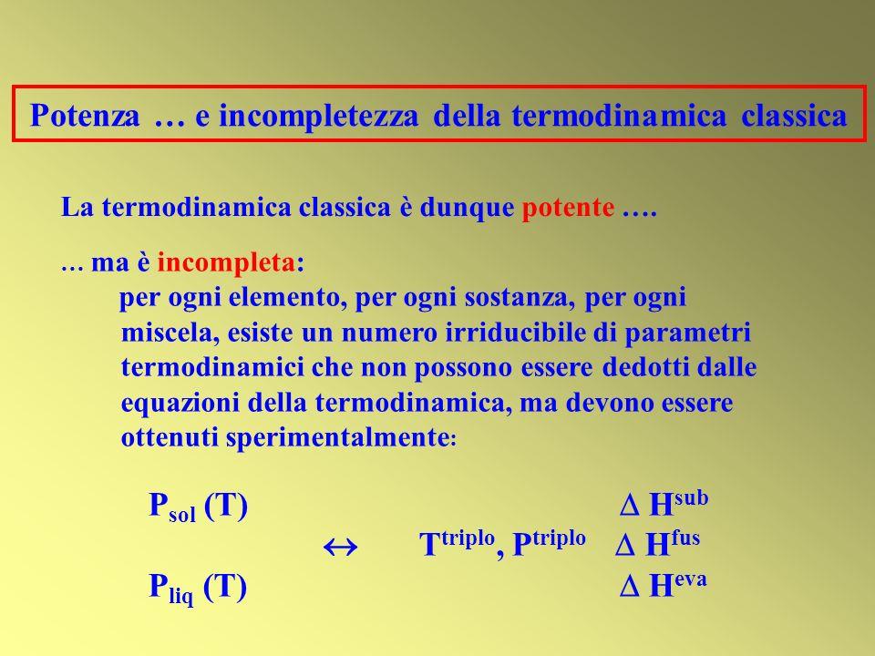 Potenza … e incompletezza della termodinamica classica La termodinamica classica è dunque potente …. … ma è incompleta: per ogni elemento, per ogni so