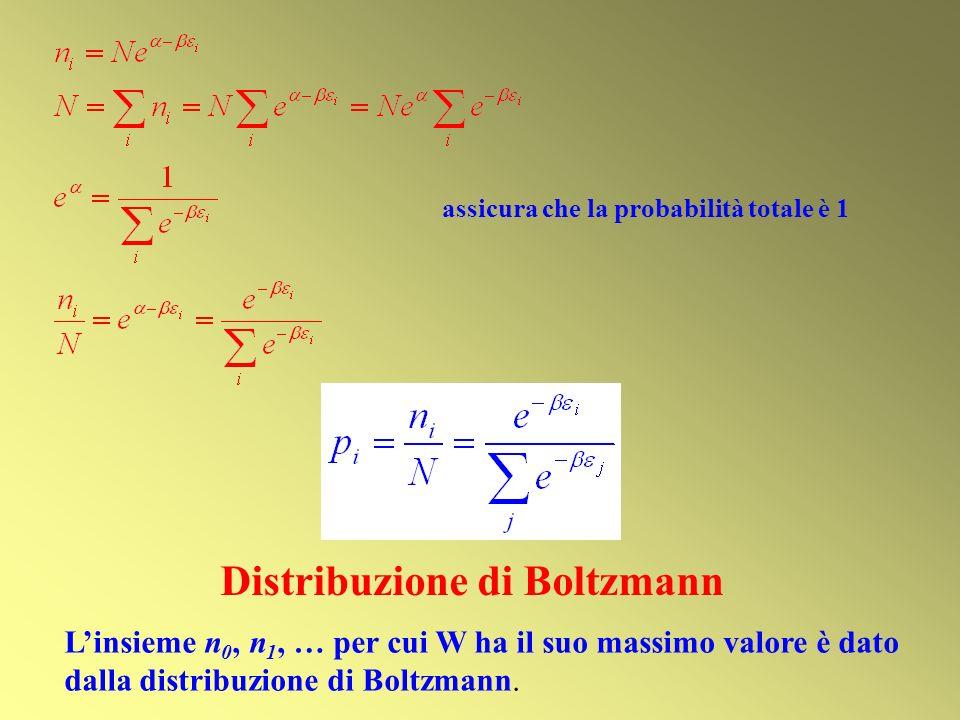 Distribuzione di Boltzmann assicura che la probabilità totale è 1 Linsieme n 0, n 1, … per cui W ha il suo massimo valore è dato dalla distribuzione di Boltzmann.