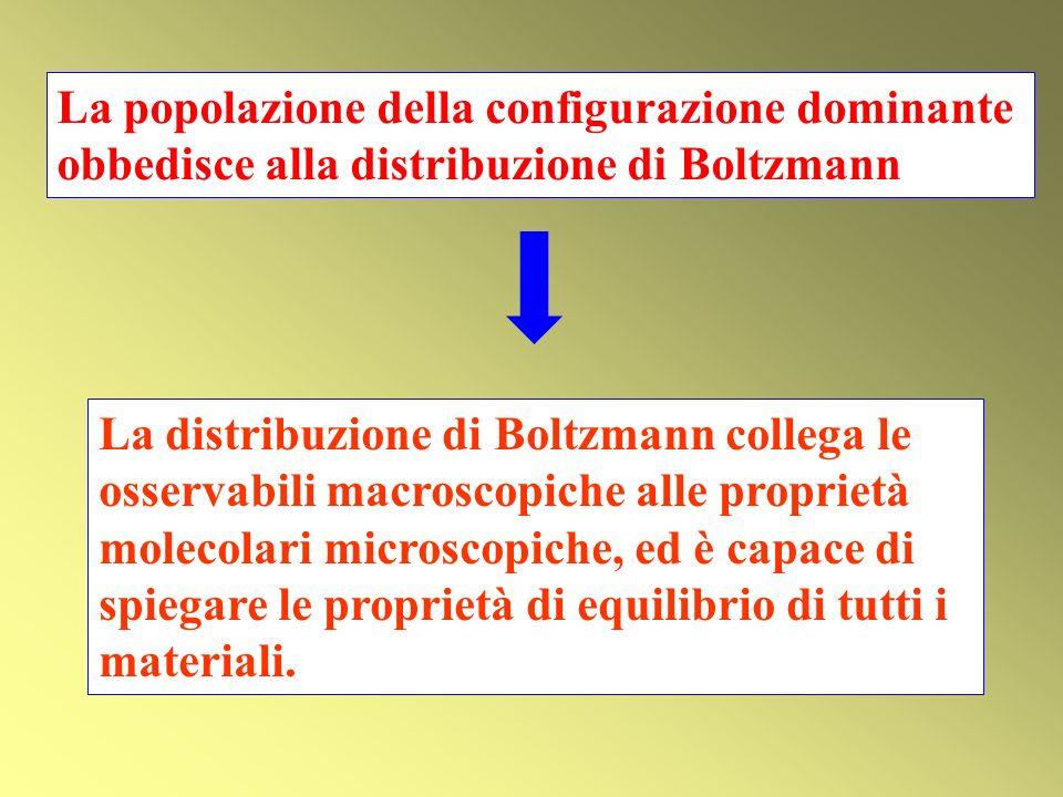 La popolazione della configurazione dominante obbedisce alla distribuzione di Boltzmann La distribuzione di Boltzmann collega le osservabili macroscopiche alle proprietà molecolari microscopiche, ed è capace di spiegare le proprietà di equilibrio di tutti i materiali.