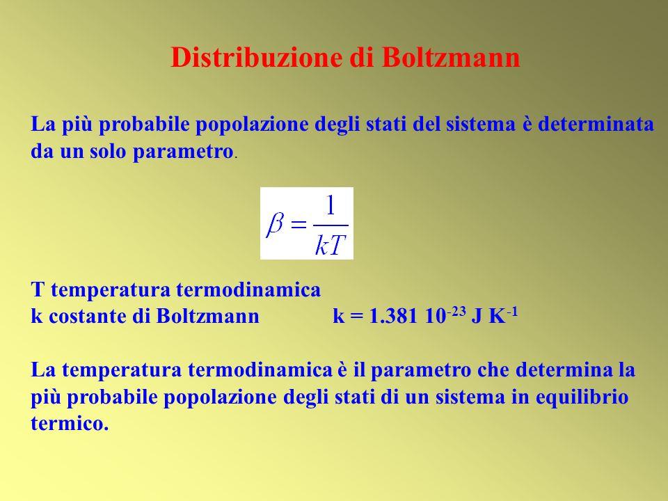 Distribuzione di Boltzmann La più probabile popolazione degli stati del sistema è determinata da un solo parametro. T temperatura termodinamica k cost