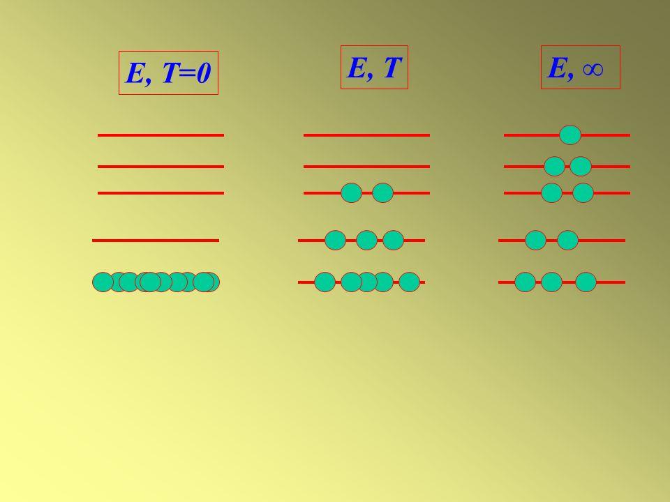 E, T=0E, TE,