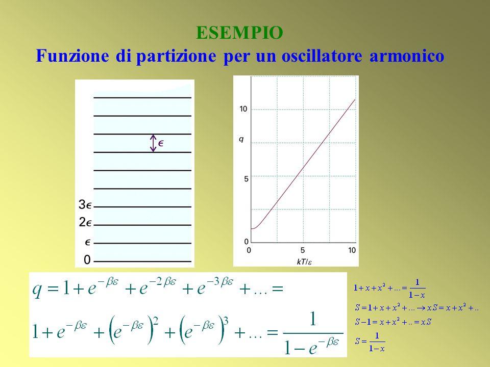 ESEMPIO Funzione di partizione per un oscillatore armonico