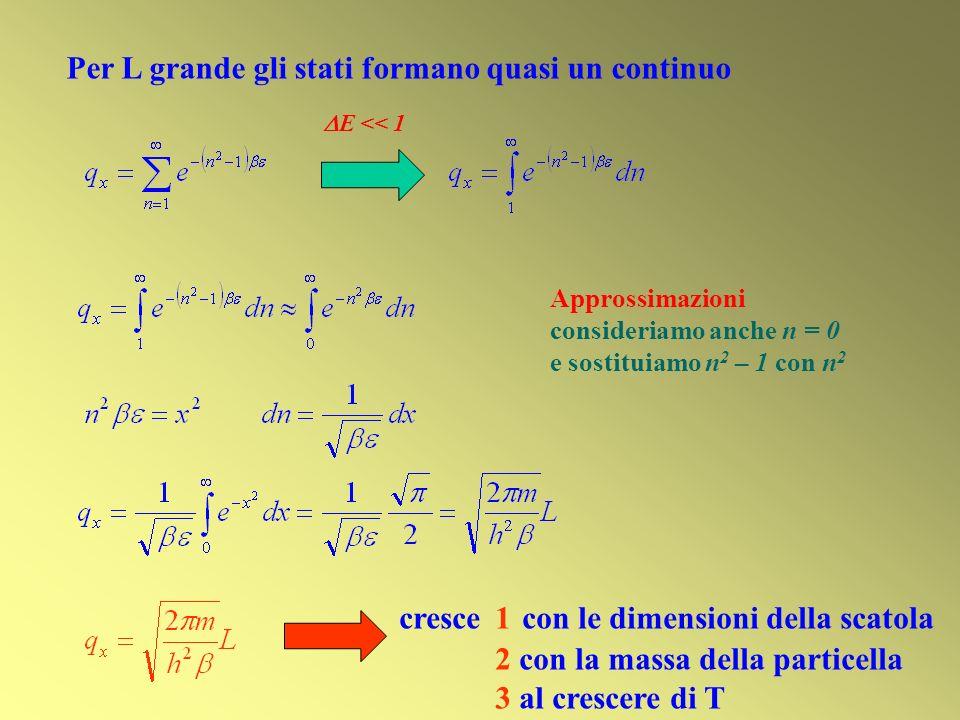 Per L grande gli stati formano quasi un continuo E << 1 Approssimazioni consideriamo anche n = 0 e sostituiamo n 2 – 1 con n 2 cresce 1 con le dimensioni della scatola 2 con la massa della particella 3 al crescere di T
