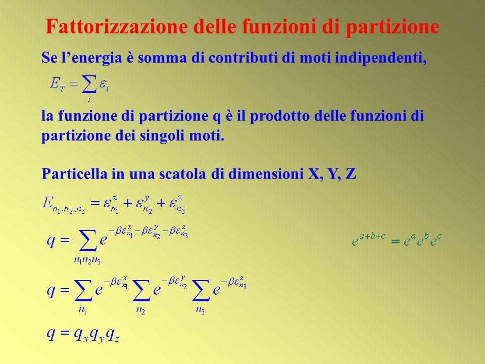 Fattorizzazione delle funzioni di partizione Se lenergia è somma di contributi di moti indipendenti, la funzione di partizione q è il prodotto delle f