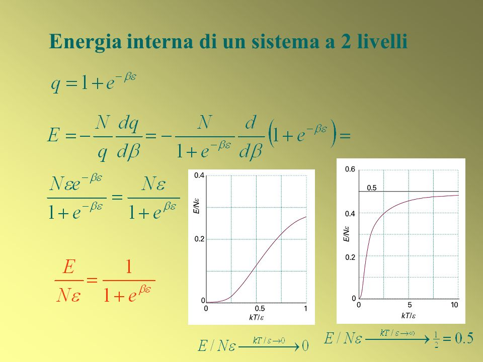 Energia interna di un sistema a 2 livelli