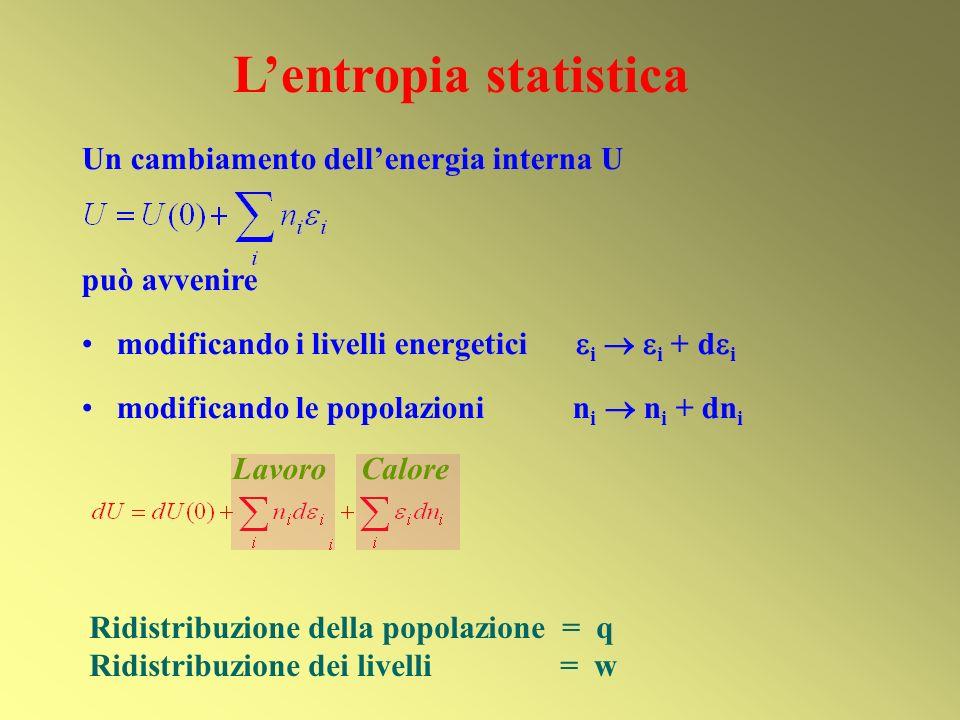 Un cambiamento dellenergia interna U può avvenire modificando i livelli energetici i i + d i modificando le popolazioni n i n i + dn i Ridistribuzione della popolazione = q Ridistribuzione dei livelli = w LavoroCalore Lentropia statistica