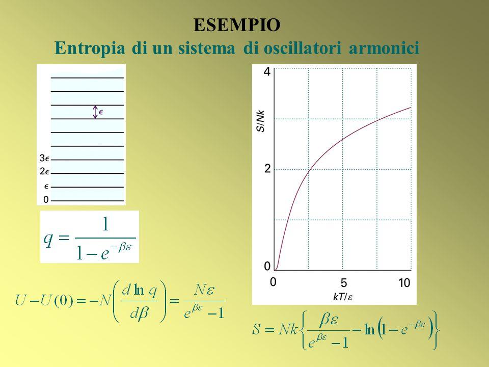ESEMPIO Entropia di un sistema di oscillatori armonici