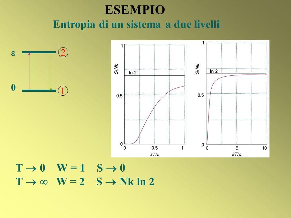 0 1 2 ESEMPIO Entropia di un sistema a due livelli T 0 W = 1 S 0 T W = 2 S Nk ln 2