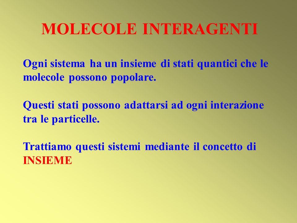 MOLECOLE INTERAGENTI Ogni sistema ha un insieme di stati quantici che le molecole possono popolare.