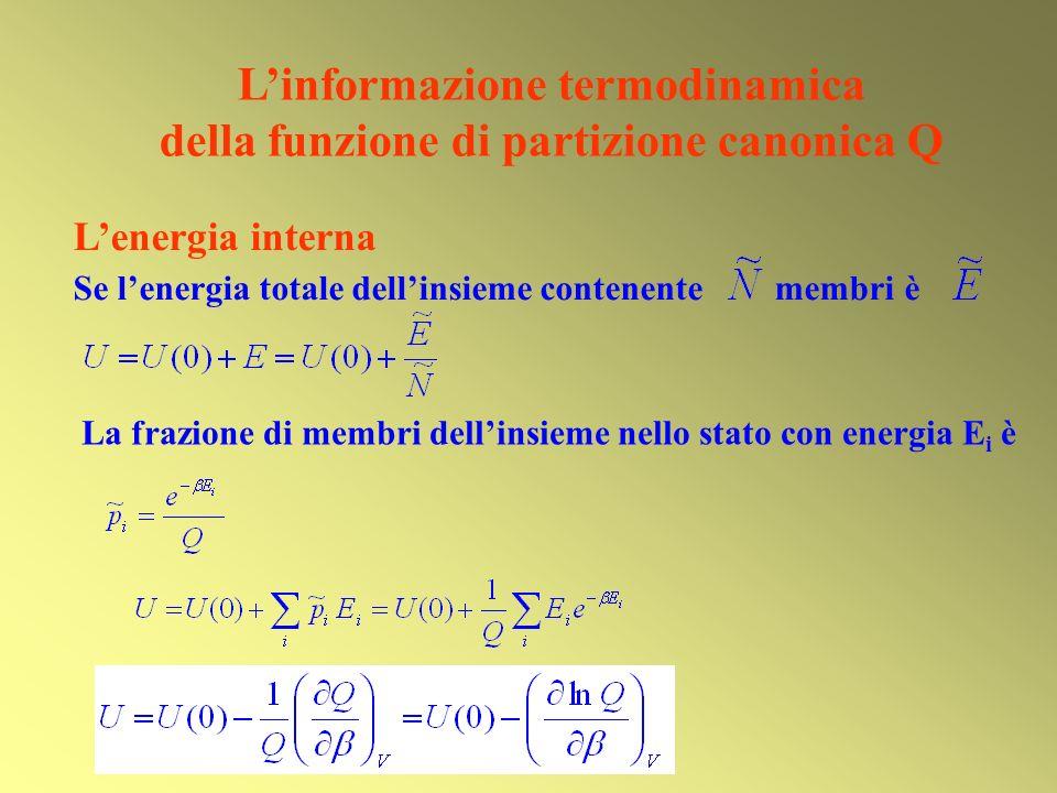 Linformazione termodinamica della funzione di partizione canonica Q Lenergia interna Se lenergia totale dellinsieme contenente membri è La frazione di