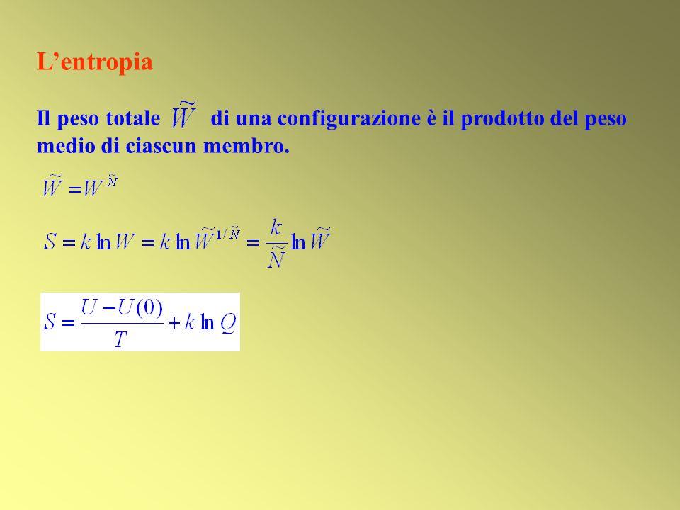 Lentropia Il peso totale di una configurazione è il prodotto del peso medio di ciascun membro.
