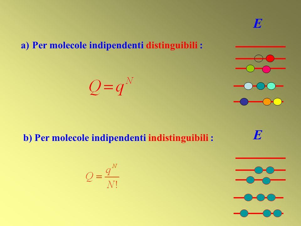 a)Per molecole indipendenti distinguibili : E b)Per molecole indipendenti indistinguibili : E