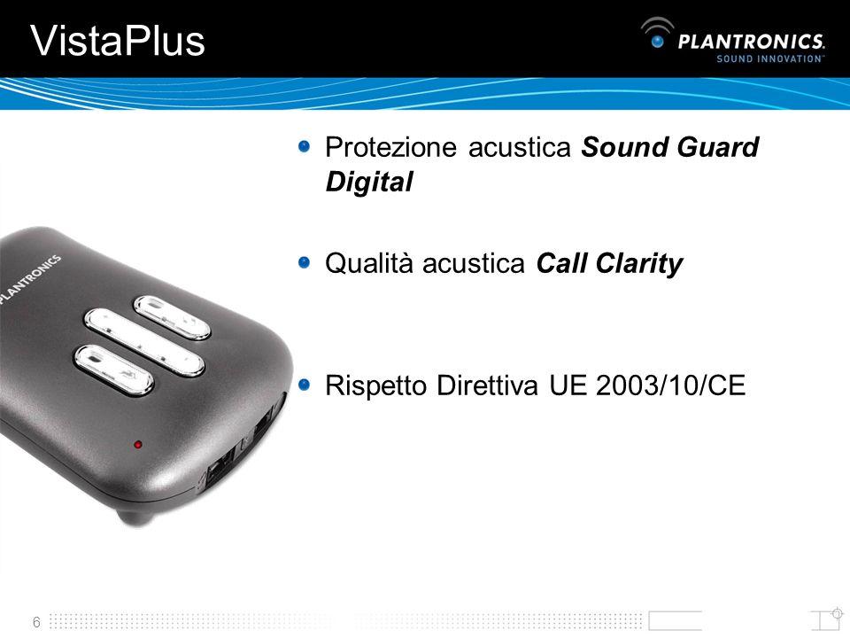 6 VistaPlus Protezione acustica Sound Guard Digital Qualità acustica Call Clarity Rispetto Direttiva UE 2003/10/CE
