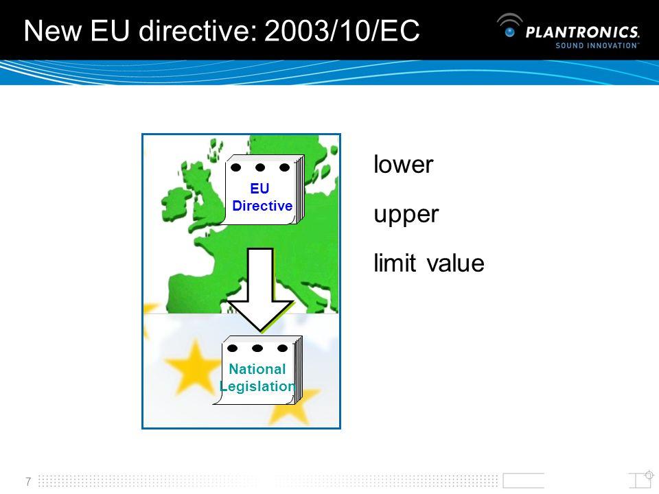 7 New EU directive: 2003/10/EC EU Directive National Legislation lower upper limit value