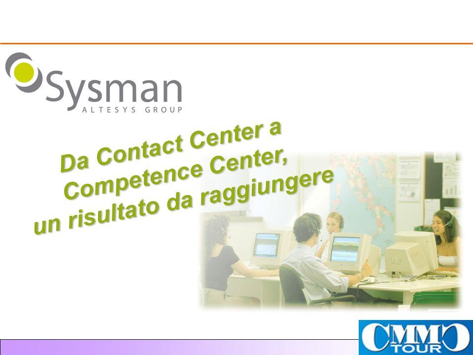 Le soluzioni Sysman Le informazioni devono essere analizzare efficacemente per produrre risultati.