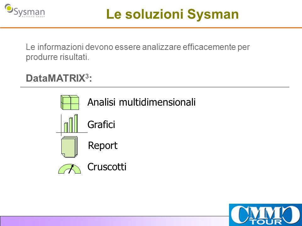 Le soluzioni Sysman Le informazioni devono essere analizzare efficacemente per produrre risultati. DataMATRIX 3 : Analisi multidimensionali Grafici Re