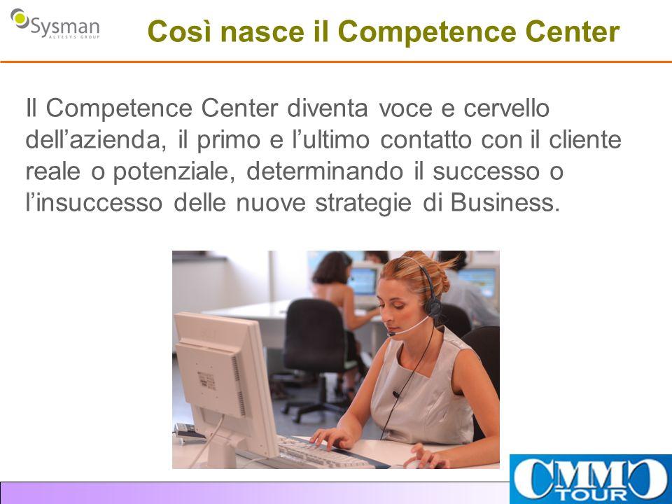 Così nasce il Competence Center Il Competence Center diventa voce e cervello dellazienda, il primo e lultimo contatto con il cliente reale o potenzial
