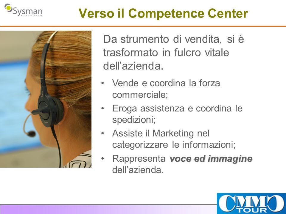 Verso il Competence Center Da strumento di vendita, si è trasformato in fulcro vitale dellazienda. Vende e coordina la forza commerciale; Eroga assist
