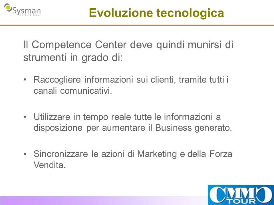Evoluzione tecnologica Il Competence Center deve quindi munirsi di strumenti in grado di: Raccogliere informazioni sui clienti, tramite tutti i canali