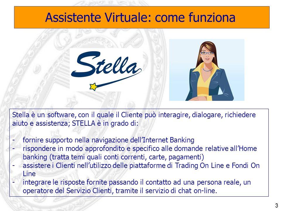 3 Assistente Virtuale: come funziona Stella è un software, con il quale il Cliente può interagire, dialogare, richiedere aiuto e assistenza; STELLA è in grado di: -fornire supporto nella navigazione dellInternet Banking -rispondere in modo approfondito e specifico alle domande relative allHome banking (tratta temi quali conti correnti, carte, pagamenti) -assistere i Clienti nellutilizzo delle piattaforme di Trading On Line e Fondi On Line -integrare le risposte fornite passando il contatto ad una persona reale, un operatore del Servizio Clienti, tramite il servizio di chat on-line.